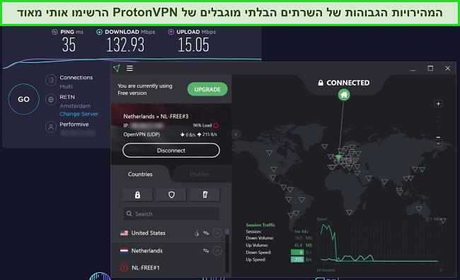 צילום מסך של מבחן המהירות של ProtonVPN.