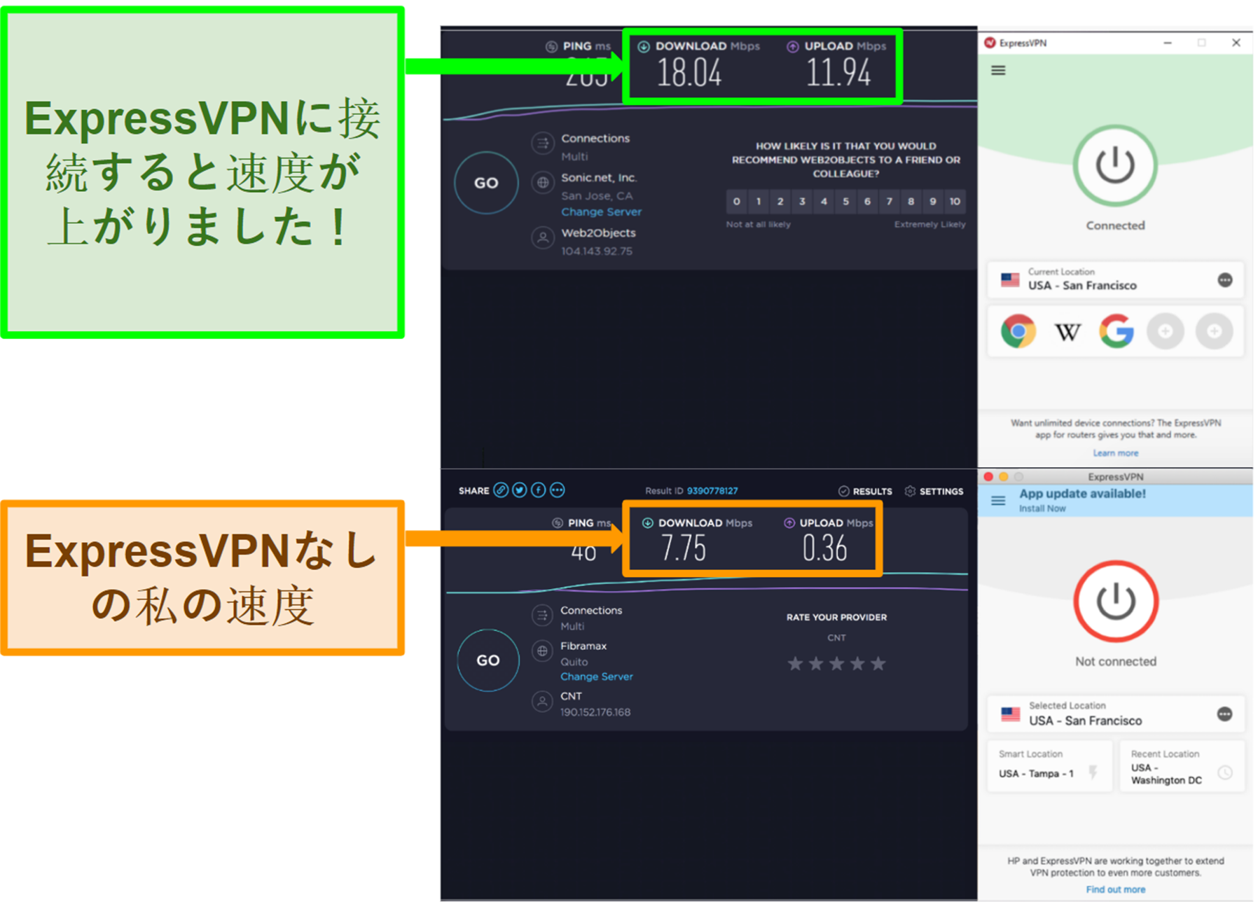 ExpressVPNは、米国のサーバーに接続したときの速度を改善しました