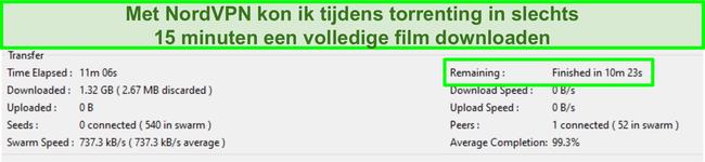 Screenshot van de Vuze-interface die laat zien dat een volledige film binnen 15 minuten is gedownload terwijl deze was verbonden met NordVPN