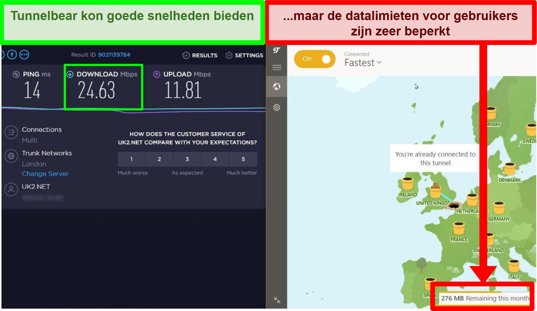 TunnelBear heeft goede snelheden maar beperkt gebruikersgegevens
