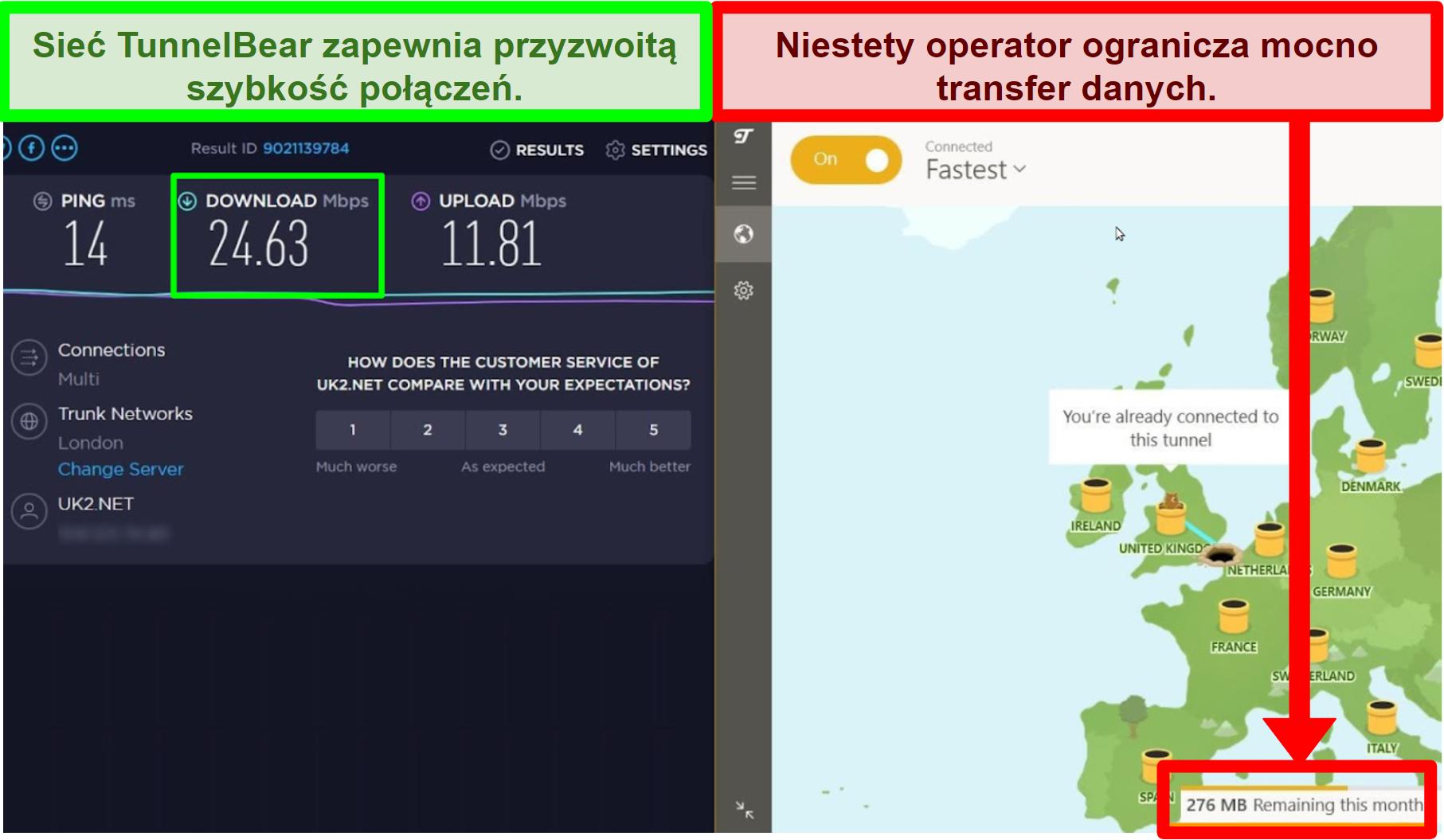 TunnelBear ma dobre prędkości, ale ogranicza dane użytkownika
