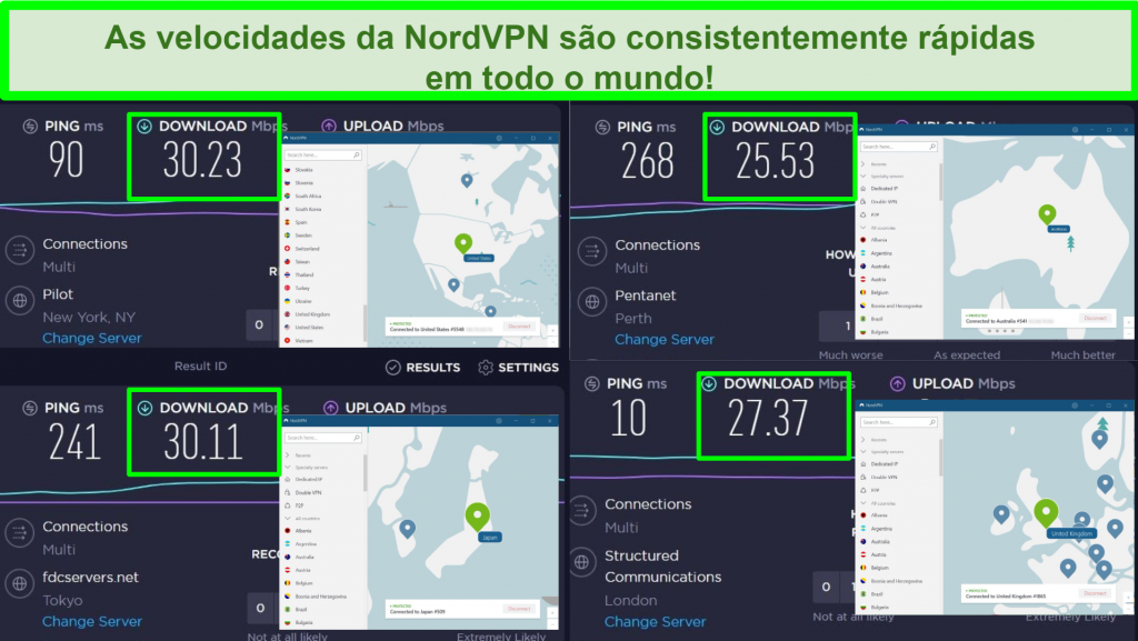 Capturas de tela mostrando testes de velocidade Ookla com NordVPN conectado a 4 servidores diferentes