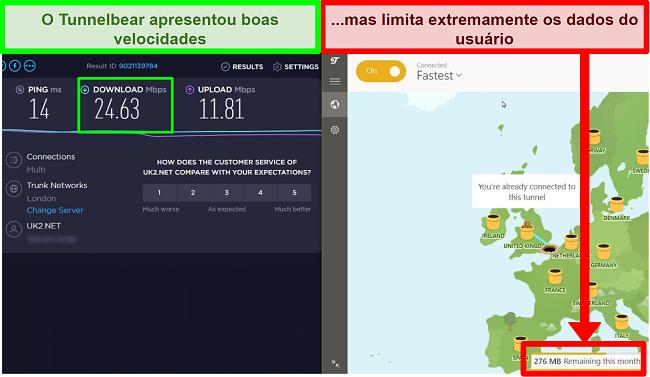 TunnelBear tem boas velocidades, mas limita os dados do usuário