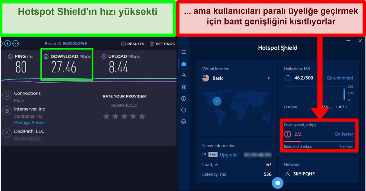 HotspotShield, kullanıcıları abone olmaya motive etme hızını sınırlar