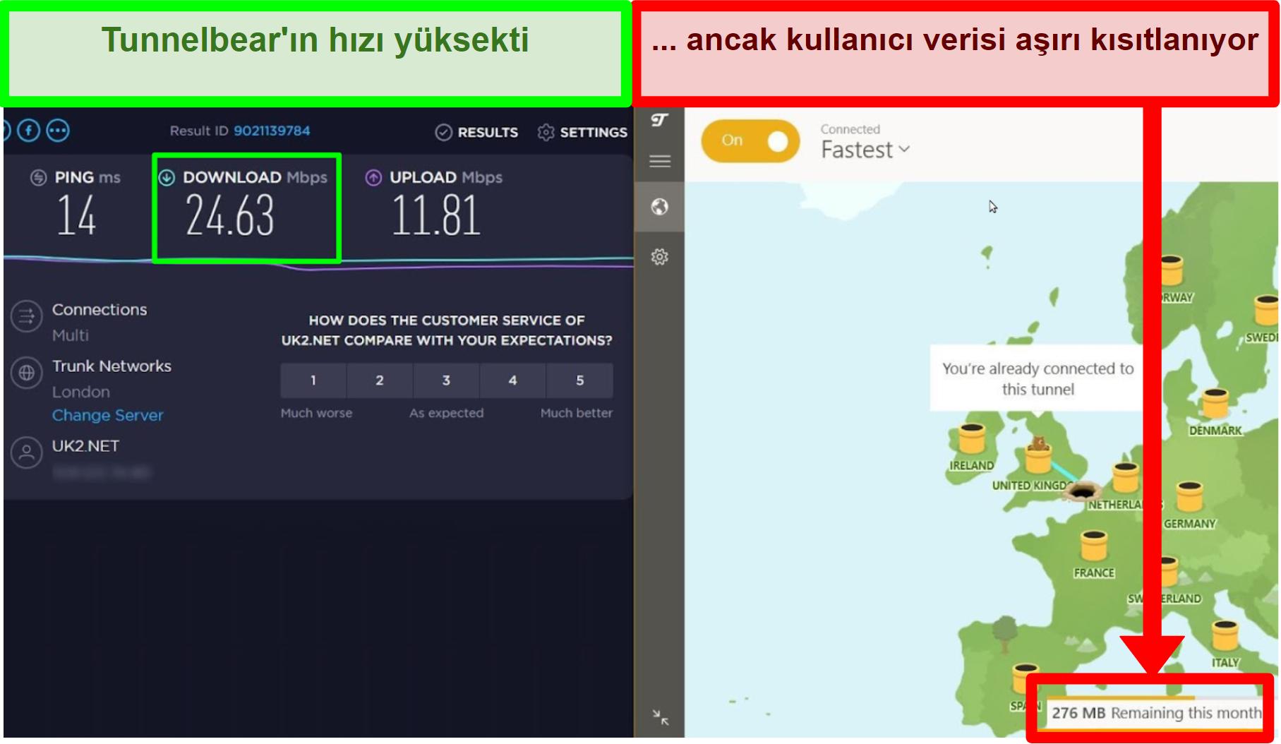 TunnelBear'ın iyi hızları var, ancak kullanıcı verilerini sınırlıyor