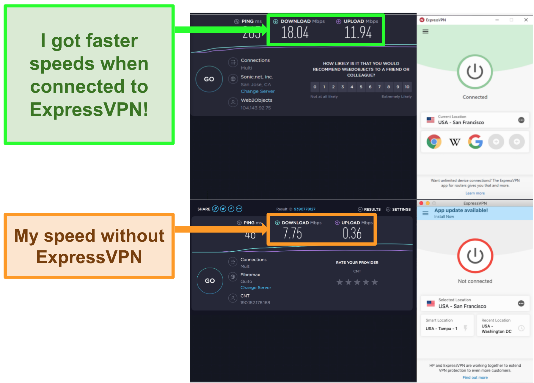 expressvpn improved my speed when connected to a US server