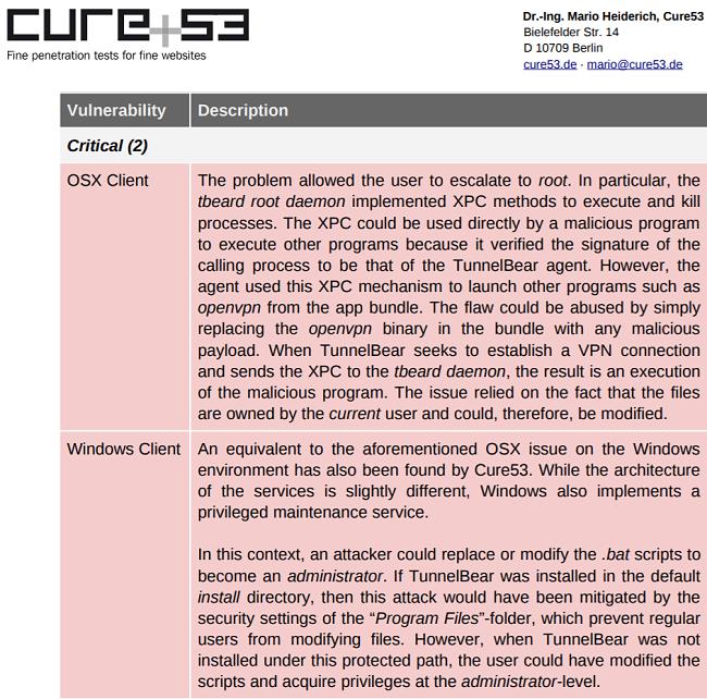 Cure53 Security Audit of TunnelBear