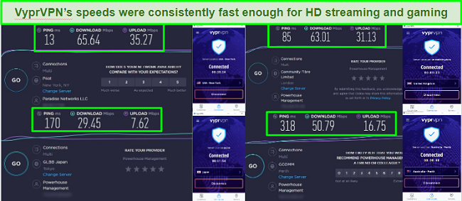 screenshot of speed test results while connected to a variety of VyprVPN servers