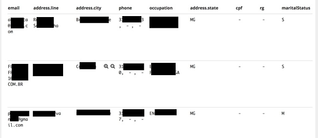 Screenshot of private patient information data leak from Biosoft company