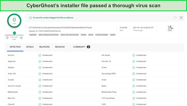 Screenshot of a virus scan of CyberGhost's installation file.