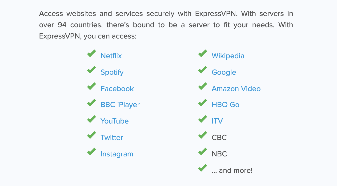 List of sites ExpressVPN can unblock