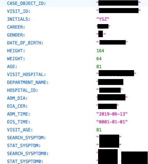 Screenshot of data leak for clinical research from Tsinghua University Clinical Medical College