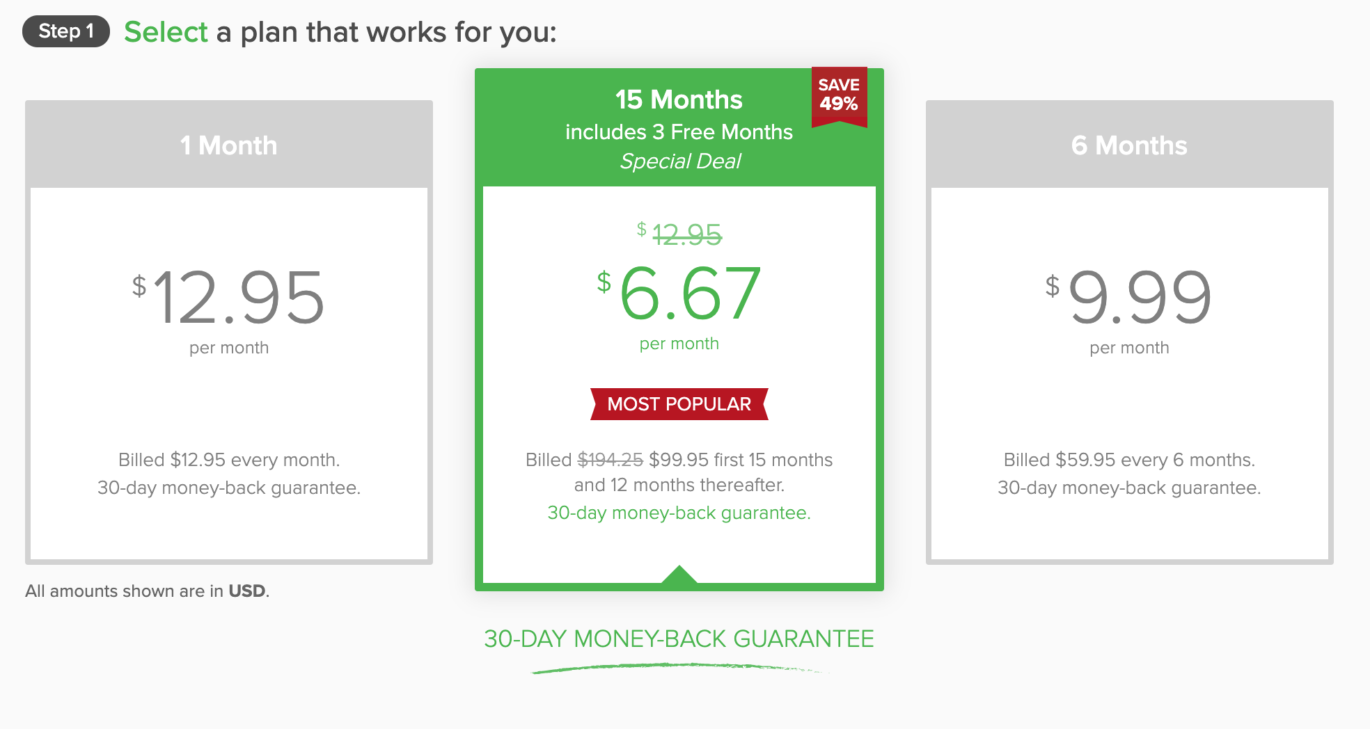 Screenshot of subscription plans on ExpressVPN's hidden coupon page