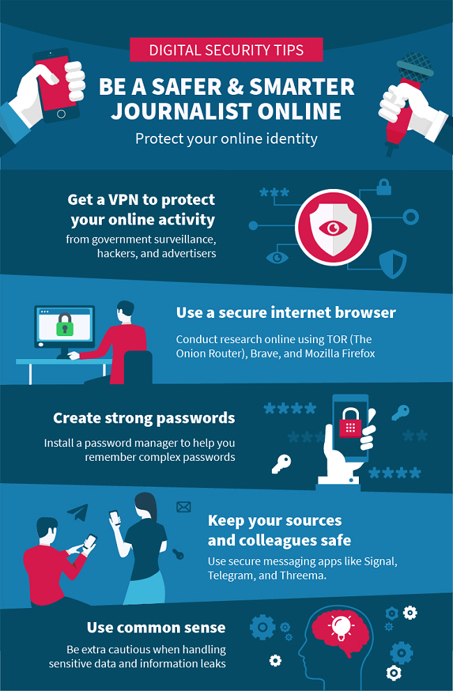 Infographic of tips for journalists to protect themselves online