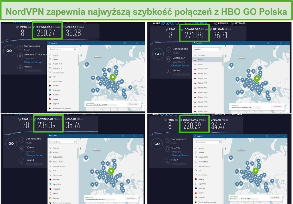 zrzut ekranu pokazujący połączenie NordVPN z polskimi serwerami, przy 271 Mbps i niskim 220 Mbps.