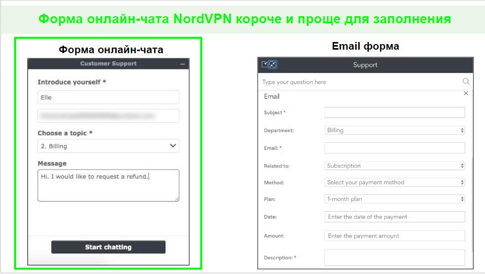 Скриншоты запроса на возврат средств через NordVPN в чате в реальном времени по сравнению с электронной почтой