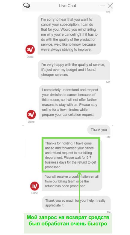 Снимок экрана: запрос на возврат средств через ExpressVPN через чат