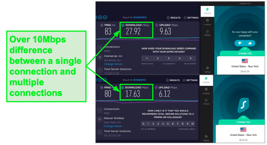 Speed test results on Surfshark servers.
