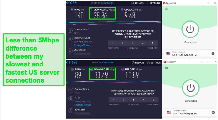 Express VPN speeds tests for US servers.