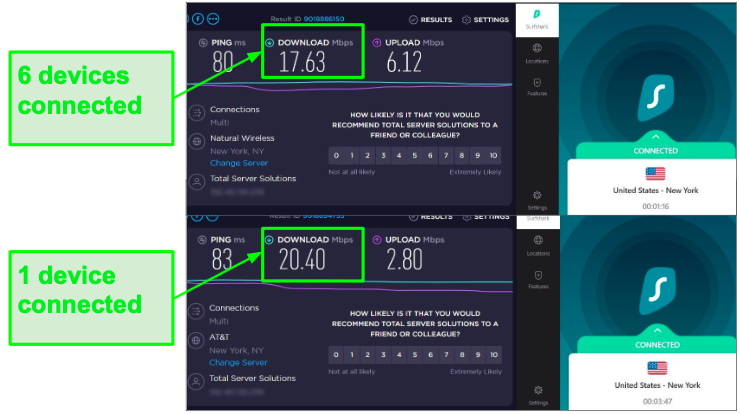 Speed test for Surfshark servers during multiple connections.