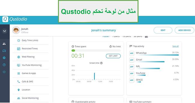 ألم السيطرة Qustodio
