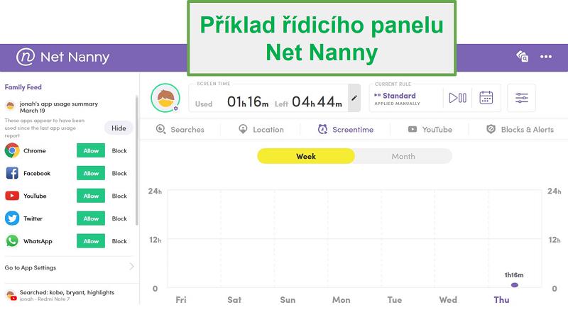 Řídicí panel Net Nanny