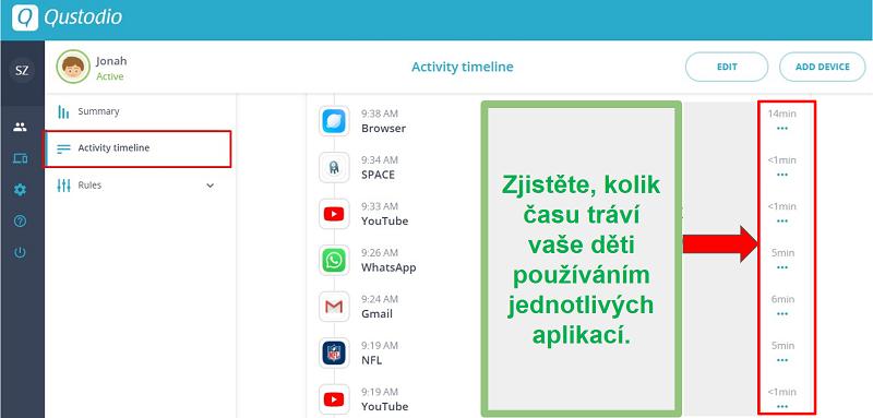 Shrnutí aplikace Qustodio Usage