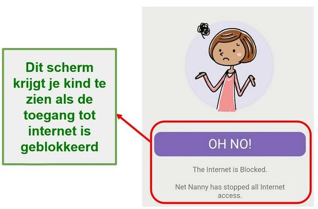 Net Nanny bloquea Internet