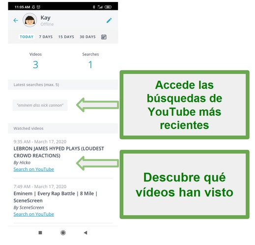 Seguimiento de Qustodio Youtube