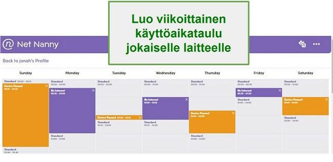 Net Nanny -näytön aikataulu