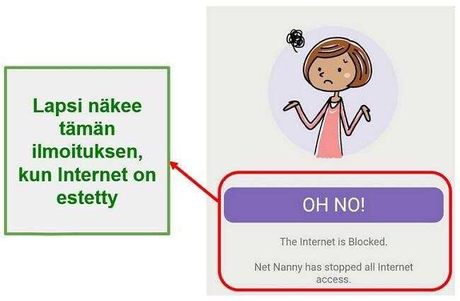 Net Nanny estää internetiä