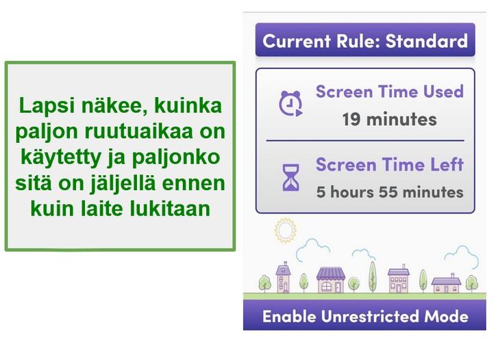 Screen Time Kokemuksia