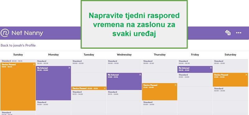 Raspored zaslona Net Nanny