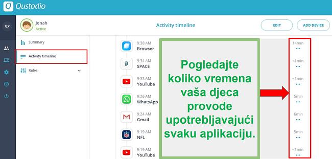 Sažetak aplikacije pomoću Qustodio