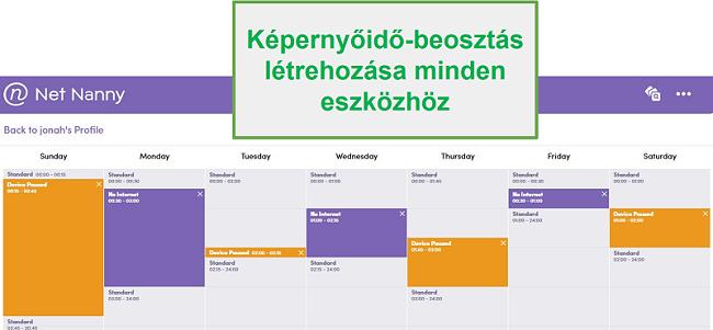 A Net Nanny képernyő időbeosztása