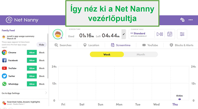 Net Nanny műszerfal