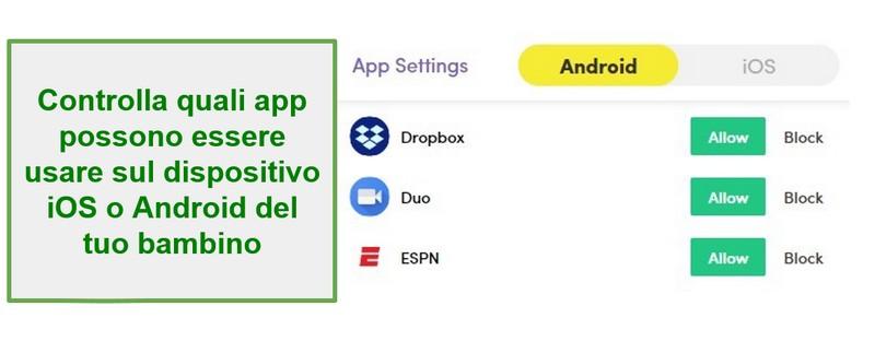 Net Nanny Manage app