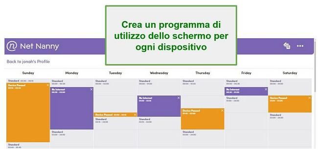 Programma Net Nanny Screen Time
