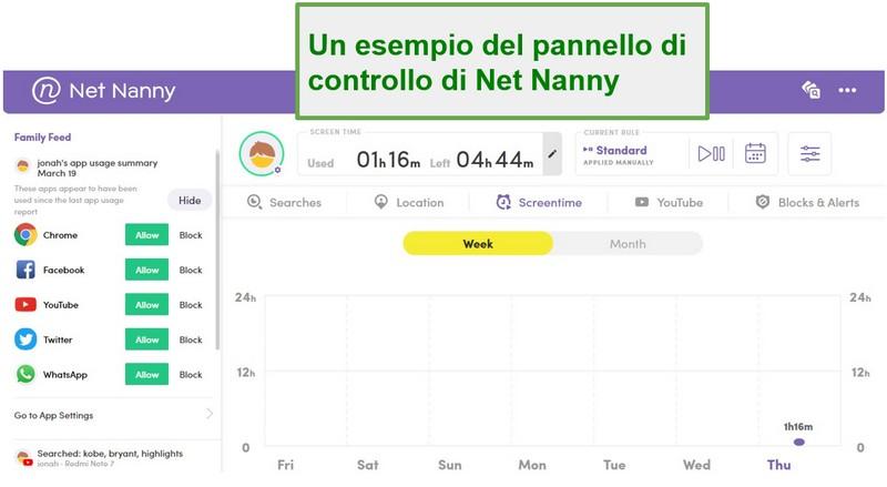 Dashboard di Net Nanny