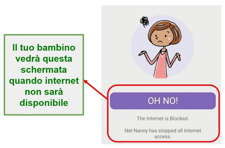 Net Nanny blocca Internet
