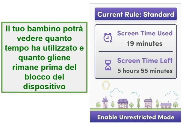 Net Nanny gestisce il tempo dello schermo