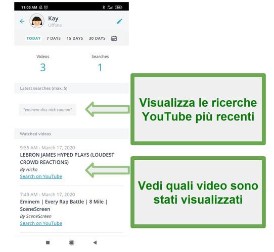 Monitoraggio Youtube di Qustodio
