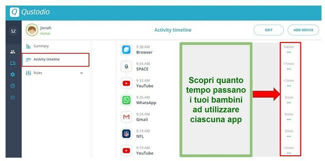 Riepilogo dell'app per l'utilizzo di Qustodio