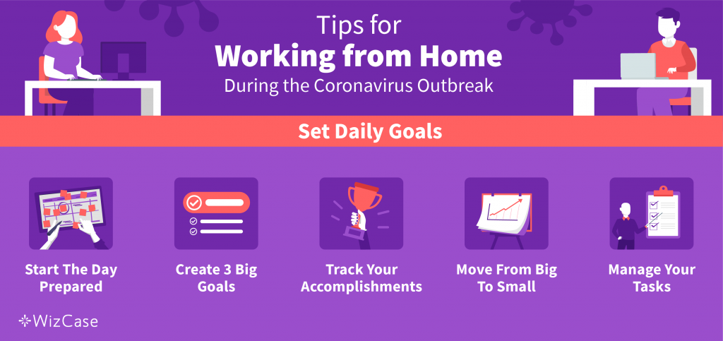 Tips for working from home during Coronavirus