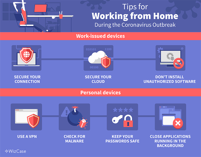 Tips for working from ome during the Coronavirus outbreak