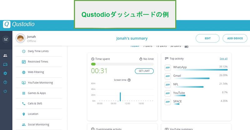 Qustodioダッシュボード