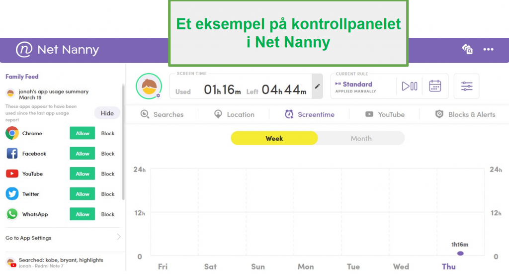 Net Nanny dashbord
