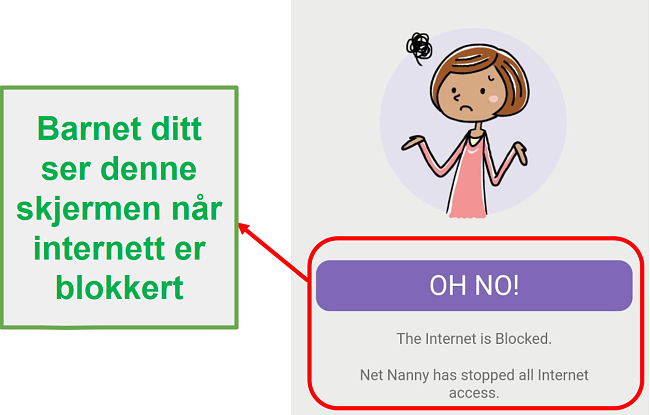 Net Nanny blokkerer internett