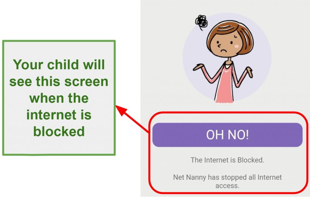 Net Nanny blocks the internet