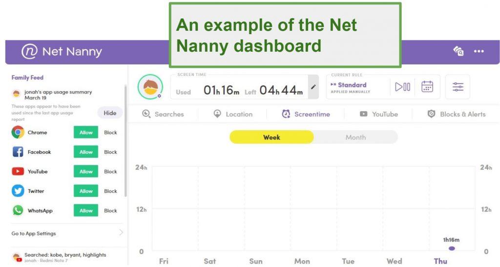 Net Nanny dashboard